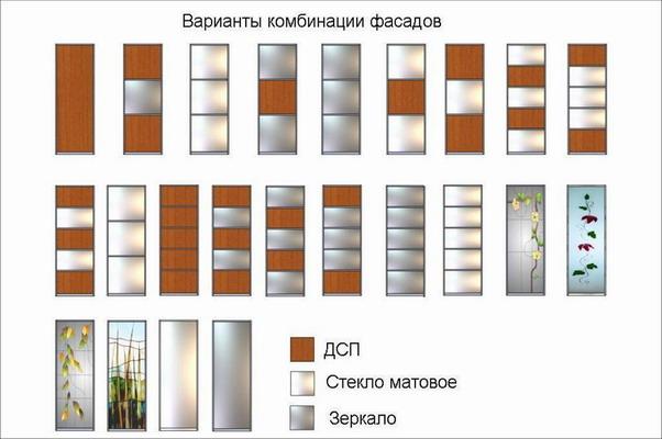 Как сделать фасад для шкафа купе